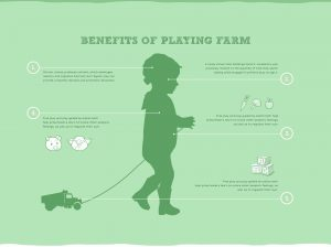The Benefits of Playing Farm